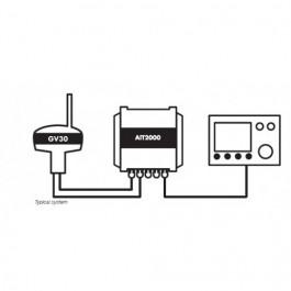 AIT2000 PLUS GV30 BUNDLE (COMBO VHF-GPS ANTENNA) AIT2000 PLUS GV30 BUNDLE (COMBO VHF-GPS ANTENNA)