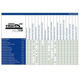 Transponder AIS easyTRX2 S-IS-N2K (do wyczerpania zapasów producenta - proszę sprawdzić dostępnośc przed zamówieniem) Transponder AIS easyTRX2 S-IS-N2K
